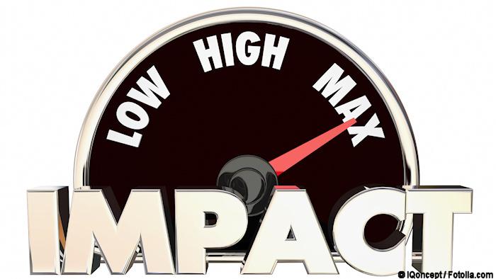 Illustration of a gauge showing maximum impact
